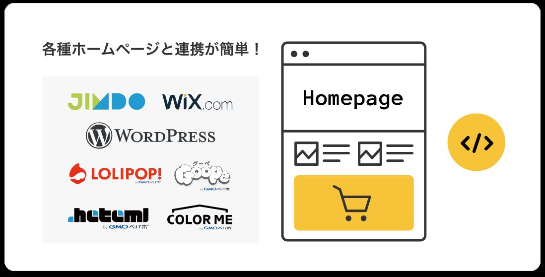 今お手持ちのホームページやブログでリピート通販ができます